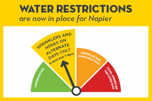 Water Restrictions - Level 2